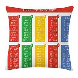 Ambesonne Educational Throw Pillow Cushion Cover, Colorful C